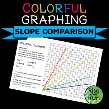 FREE: Comparing Slope Steepness