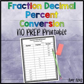 Fraction Decimal Percent Conversion FREEBIE by Amy Alvis ...