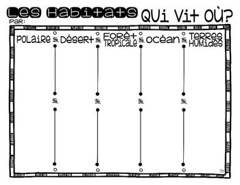 FREE - Habitats - Write the Room - French