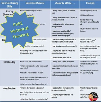 FREE! Historical Thinking Skills Chart