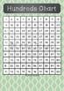 {FREE} Hundreds Chart