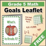 "Grade 5 FREE ""I Can"" Leaflet of Goals for Common Core Math"