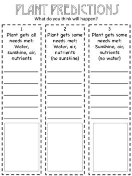 FREE Plant Needs Predictions