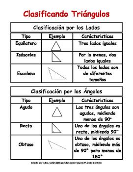 FREE SPANISH Classifying Triangles chart