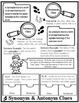 FREE SAMPLER from Context Clues Toolkit 3rd & 4th Grade Co