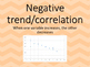 FREE Scatter Plot Definition Posters: Positive, Negative,