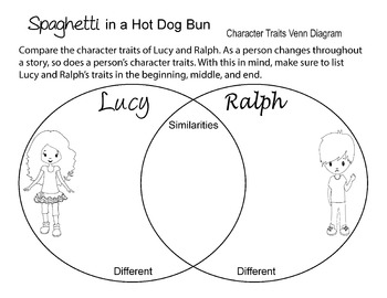 FREE Spaghetti in a Hot Dog Bun Character Trait Venn Diagram