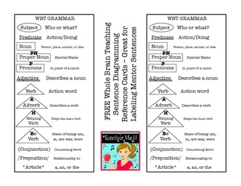 FREE Whole Brain Teaching Grammar: Sentence Diagramming Re