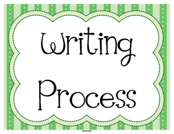 FREE Writing Process Status Posters in Green