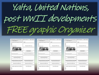 FREE Yalta, United Nations and other Post-WWII development