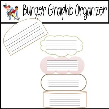 $$DollarDeals$$ Burger Graphic Organizer Set