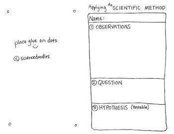 FREEBIE! Applying the Scientific Method for Investigations