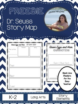 FREEBIE: Dr. Suess Story Maps-GREEN EGGS AND HAM