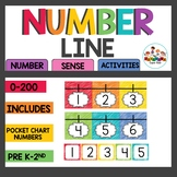 Number Line and pocket chart cards
