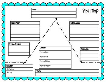 FREEBIE Plot/story map with elements of literature and lin