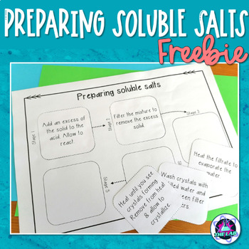 FREEBIE: Preparing a soluble salt INB