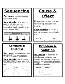 FREEBIE: Text Structure Response Cards