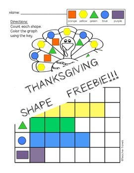 FREEBIE: Turkey Shape Graphing Activity