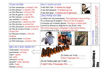 FRENCH - Learning Mat - Describing a Film