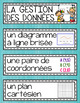 FRENCH Math Word Wall Labels - Data Management / Gestion d