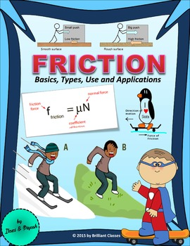 FRICTION - Basic,Types, Use and Applications