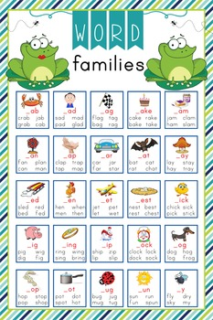 FROGS - Classroom Decor: Language Arts, Word Families POST