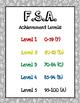 FSA Achievement Level Posters Rock Star Themed