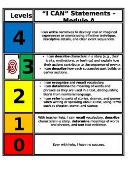 FSS ELA Marzano Scales 3rd grade