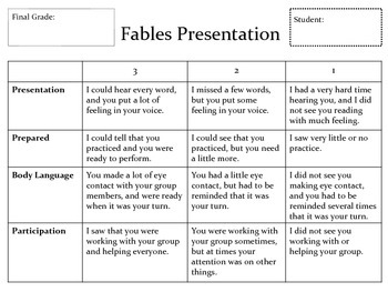 Fable Performance Rubric