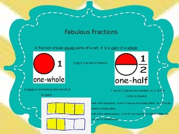 Fabulous Fractions Anchor Chart