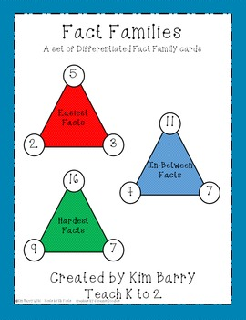 Fact Families Fact Practice