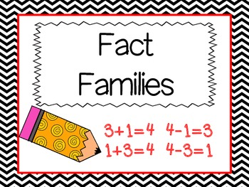 Fact Families PowerPoint Presentation - Common Core Aligned