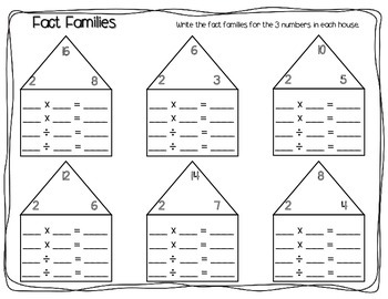 Multiplication And Division Fact Family Worksheets - Delibertad