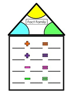 Fact Family Addition - Subtraction Poster