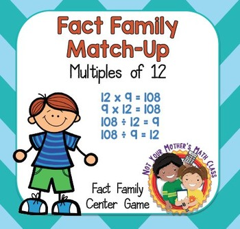 Fact Family Match - Multiples of 12