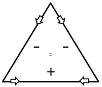 Fact Family Triangles for Addition and Subtraction