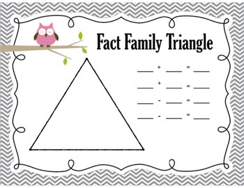 Fact Family Whiteboard