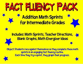 Fact Fluency Pack - Addition Math Sprints for Intermediate Grades