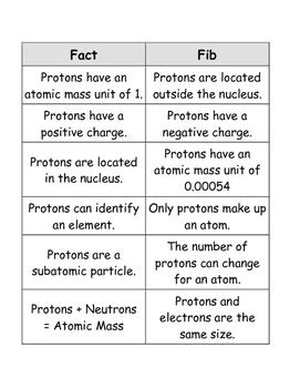 Fact or Fib: Protons