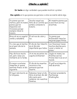Fact or opinion (Spanish) Hecho u opinion