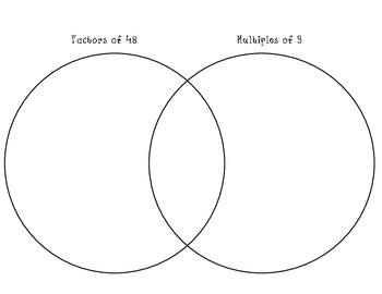 Factors and Multiples Cut & Sort Venn Diagram