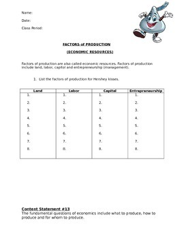 Factors of Production - Hershey's Kisses - Group worksheet