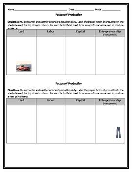 Factors of Production Practice