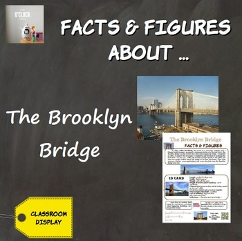 Facts & Figures about The Brooklyn Bridge