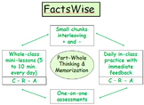 FactsWise: Add Subtract Basic Facts Resource Book