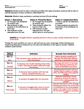 Fahrenheit 451 and Conflict Note-taking Chart