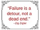 """""""Failures"""" - Don't Give Up Bulletin Board/Power Point"""