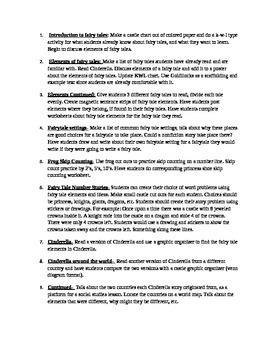 Fairytale Unit Outline with Assessment Ideas
