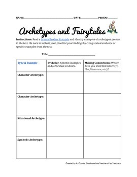 Fairytales and Archetypes
