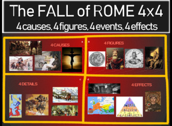 Fall of Rome - 4 causes, 4 figures, 4 events, 4 effects (2